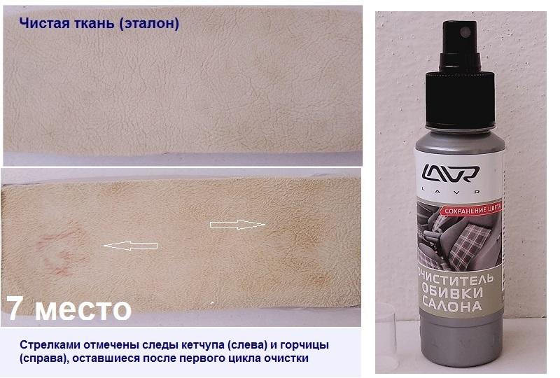 Тест и рейтинг тканевых очистителей салона авто - 2020